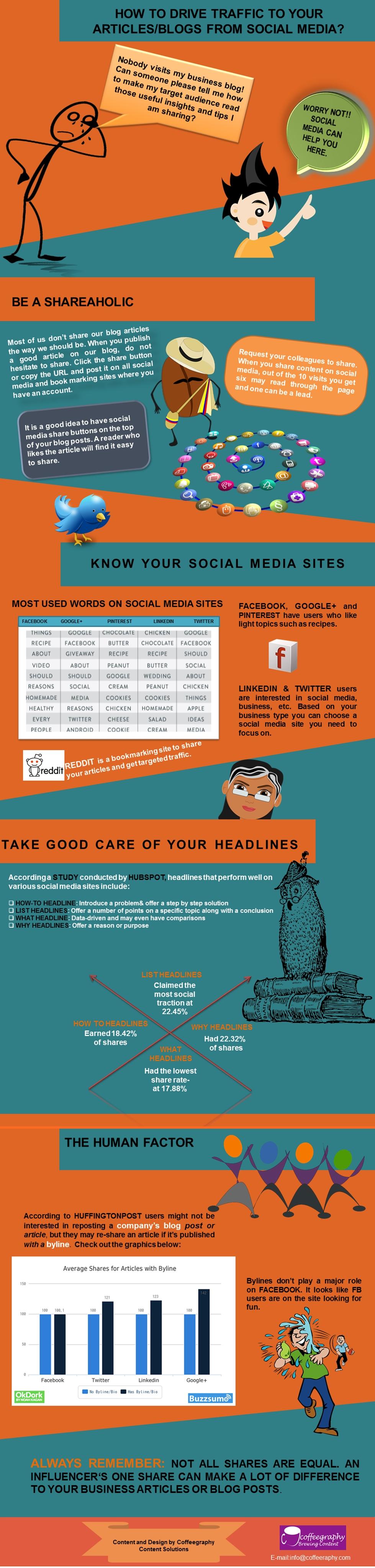 infographic, social media
